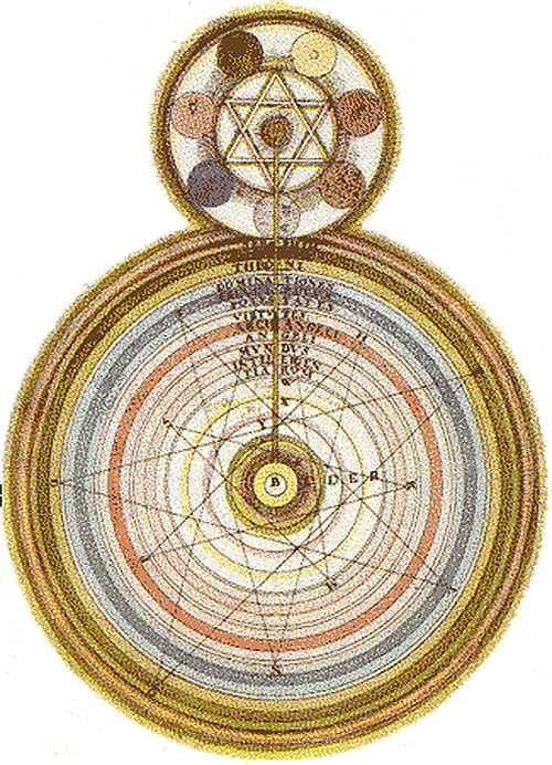 Kabbalah circle